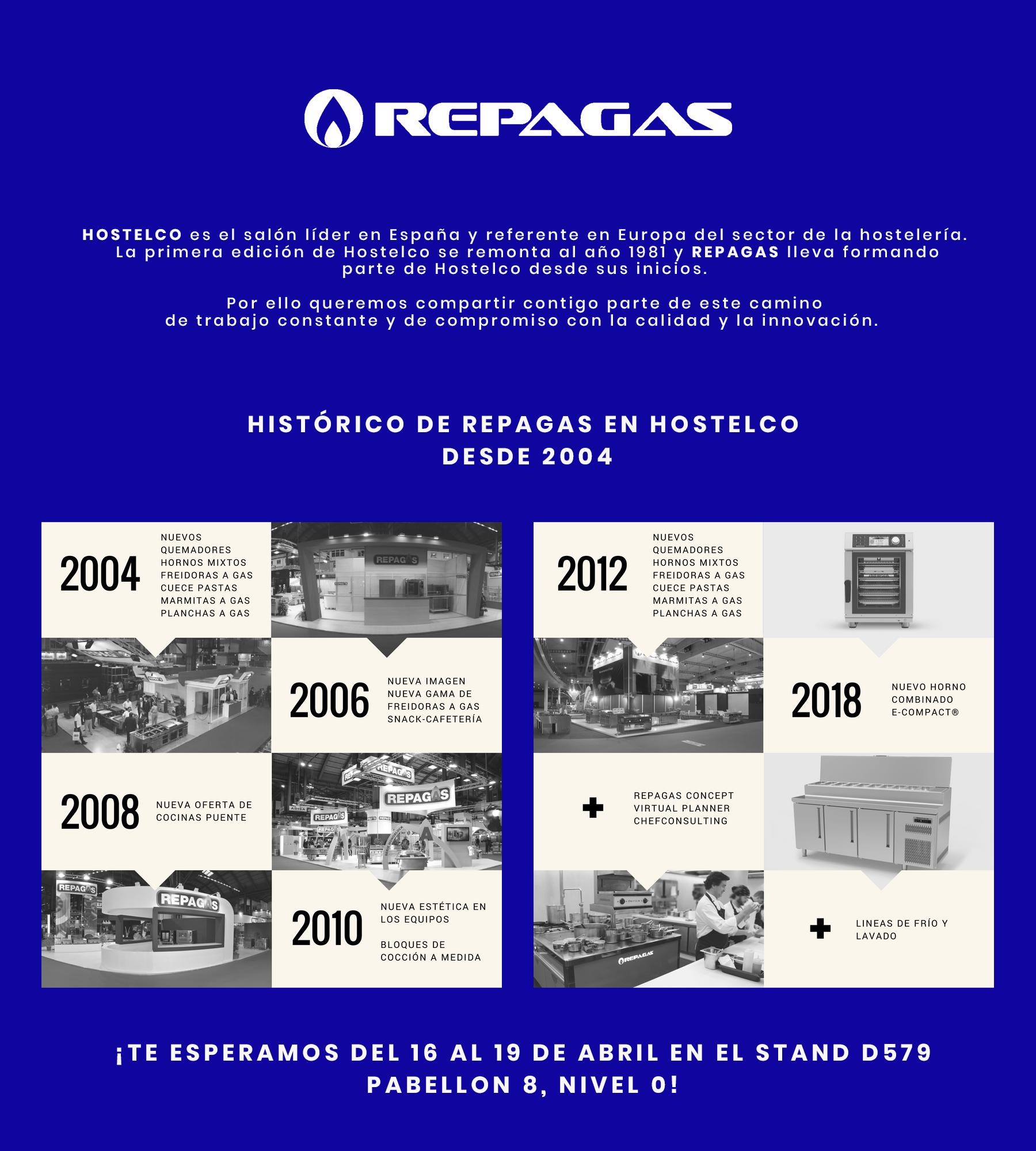 Infografia Hostelco Repagas